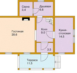 Планировка загородного дома 10х11