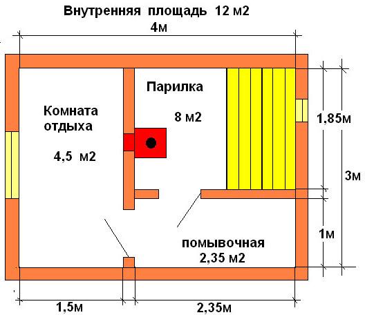 план бани 3x4