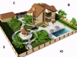 план расположения дома на участке