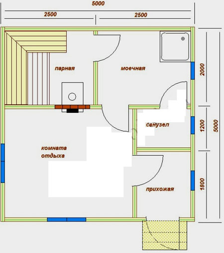 план бани 5x5