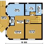 Планировка одноэтажного дома: оптимальные варианты