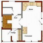 Варианты планировки дома 7х7