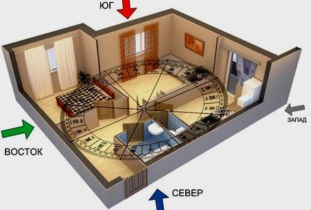 зонирование пространства