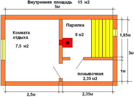 план бани 3x5