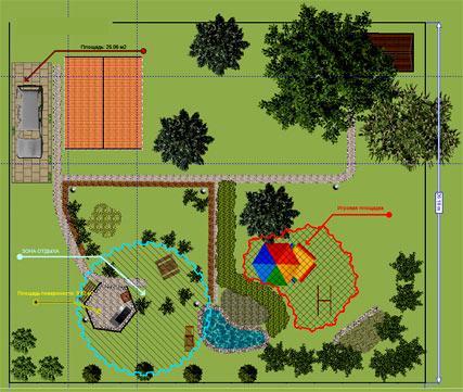 Скачать программа для создания сада онлайн
