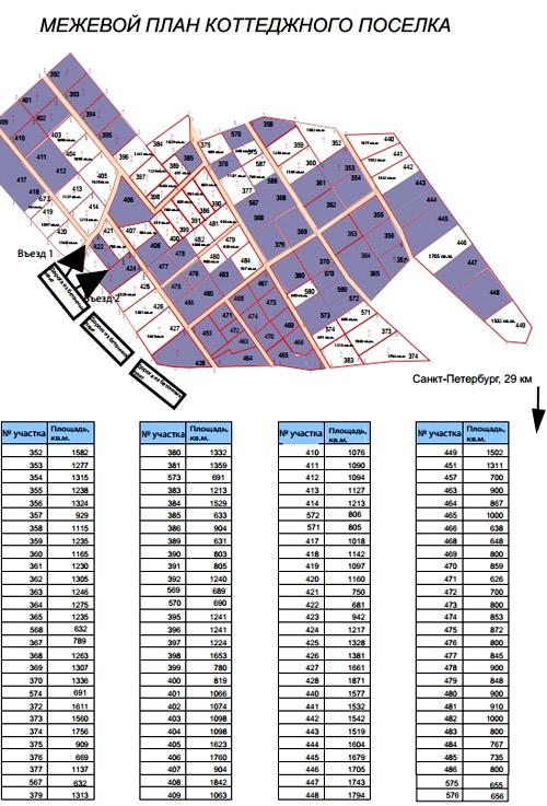 межевой план поселка