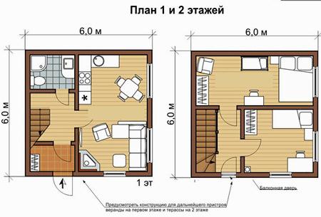 Что лучше одноэтажный дом или коттедж с мансардой 35