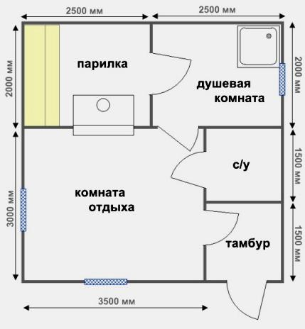 планировка бани 5x5