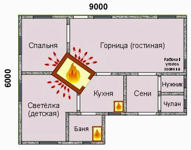дом с печью 6x9