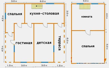 дом с мансардой 9x9