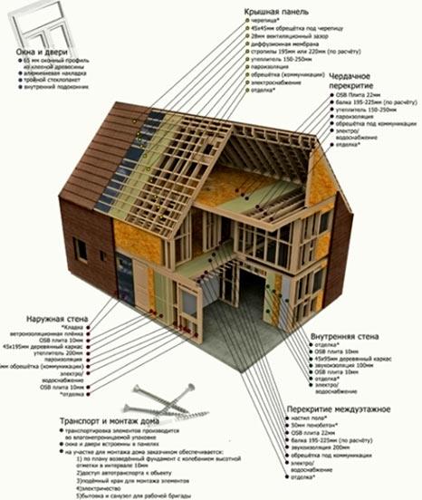 Ск фаворит»: документация по дому 21 в микрорайоне «1-й юго-восточный».