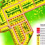 Планировка и застройка поселений