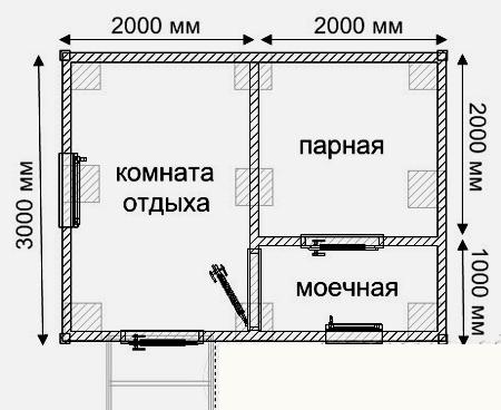 баня 3х4