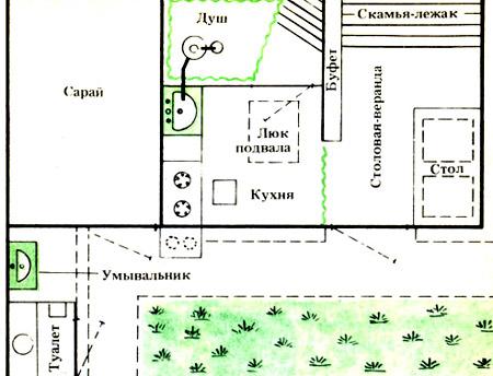 планировка хозяйственной зоны