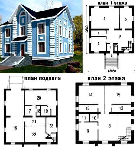 планировки кирпичного дома