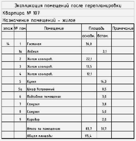 таблица экспликации помещений