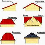 Формы и конструкции крыши