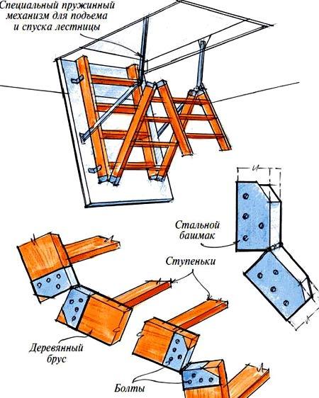 изготовление складной лестницы