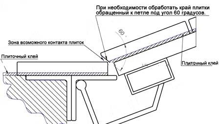 конструкция люка