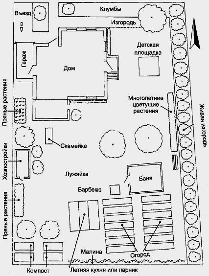 план участка 12 соток