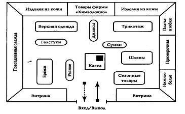 произвольная планировка
