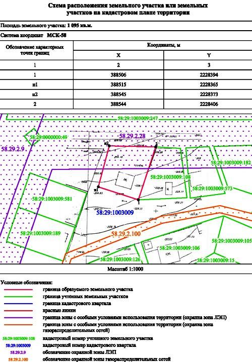 Требования к схеме расположения земельного участка на кпт