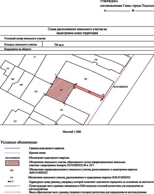 Сведения об утверждении схемы расположения земельного участка