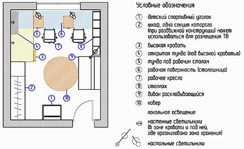 планировка детской комнаты