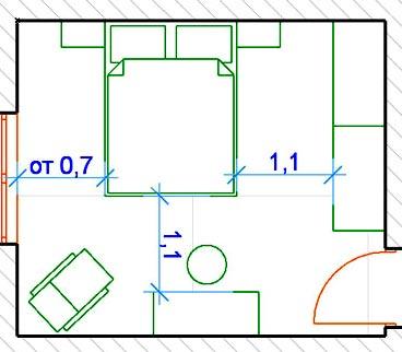 комната 3 на 3 метра