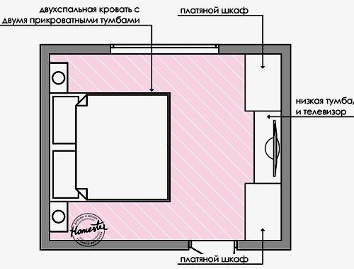 планировка комната 3х4