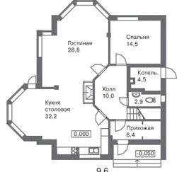 Планировка двухэтажного дома с камином – красота в сочетании с удобством
