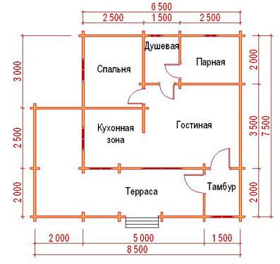 план одноэтажного дома 8 на 8 с сауной
