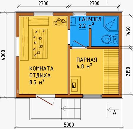 план сауны 4x5