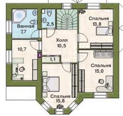 Проект дома с верандой: особенности и рекомендации