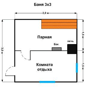 план бани 3x3