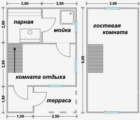 баня 6x4