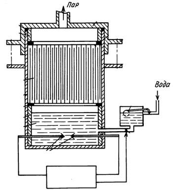 генератор пара