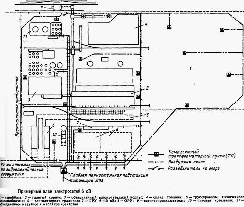 план электросети