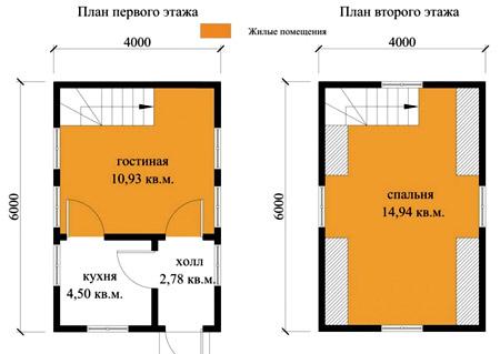 план коттеджа 4x6