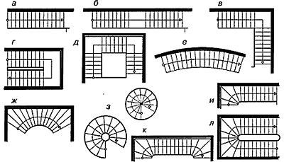 криволинейная лестница