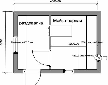 планировка бани 3х4