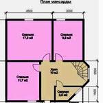 Варианты планировки одноэтажных домов и коттеджей с мансардой