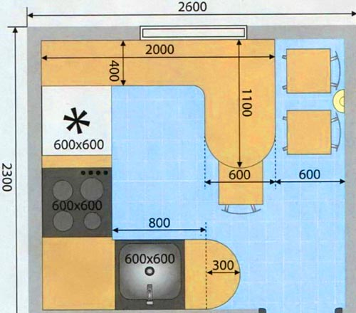 план кухни 6 кв м