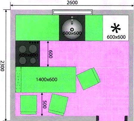 план кухни 6 м