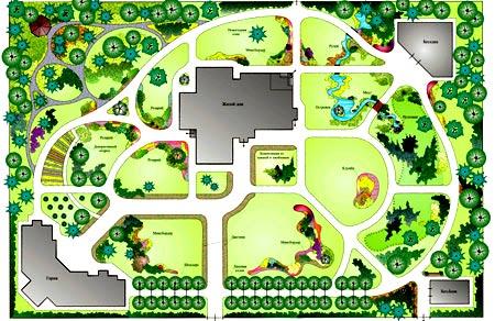 ландшафтный план участка