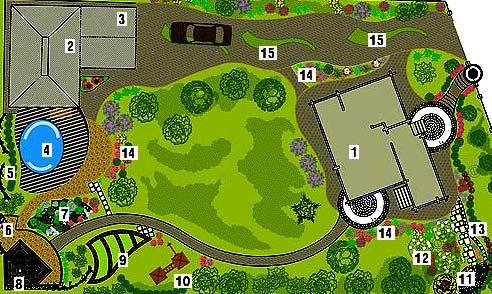 план участка с прудом