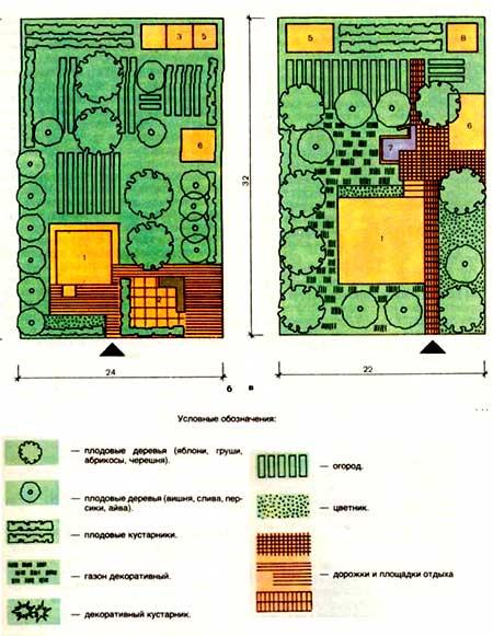 план участка 15 соток