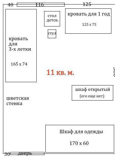 детская 11 метров план