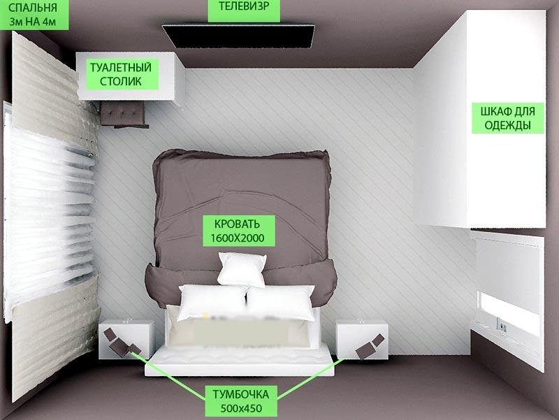3d  планировка спальни