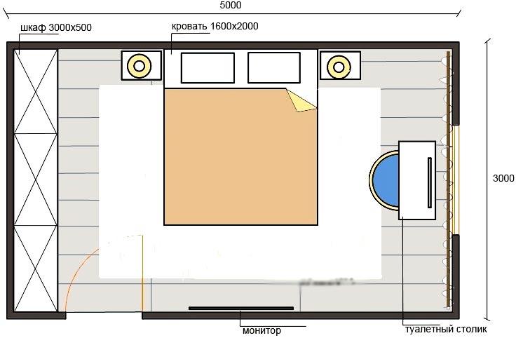 план спальни 15 метров